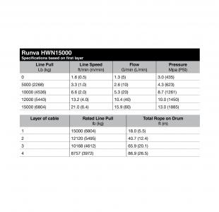 Hydraulic Winch 15000LBS